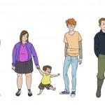Combinaison de 5 familles monoparentales pour le site coToiturage.fr (advency.fr)